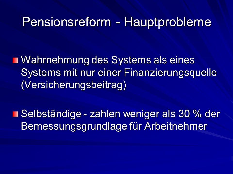 Pensionsreform - Hauptprobleme Wahrnehmung des Systems als eines Systems mit nur einer Finanzierungsquelle (Versicherungsbeitrag) Selbständige - zahle