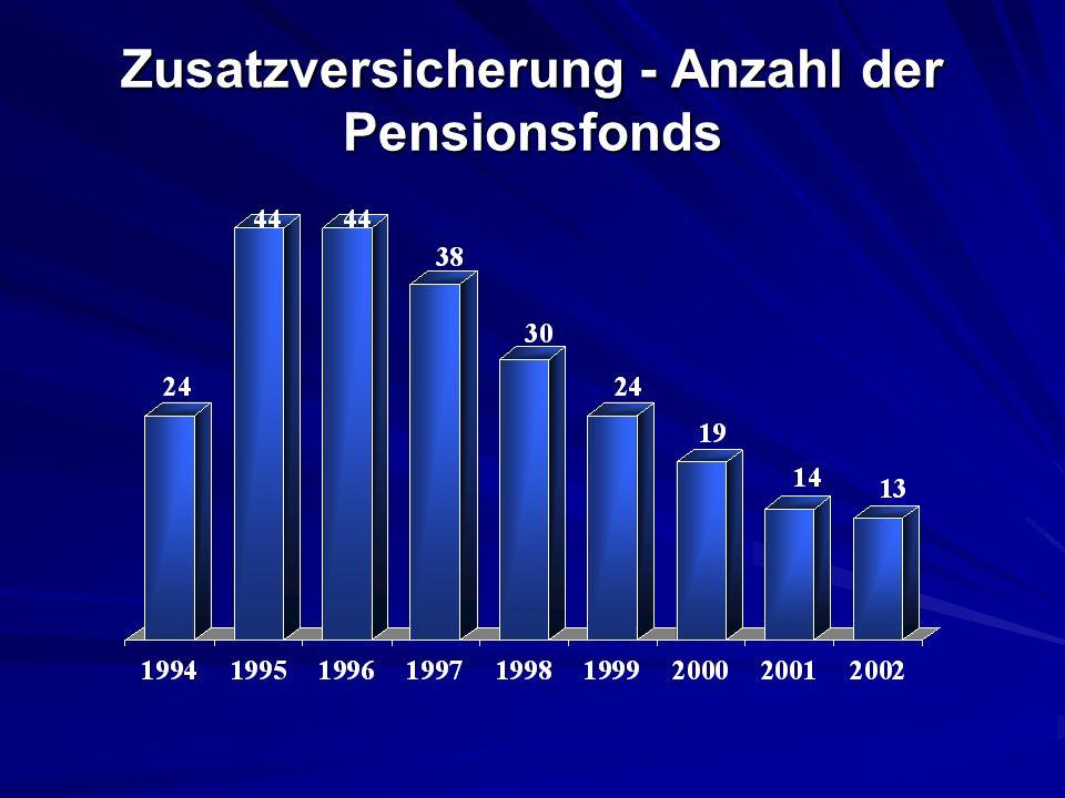 Zusatzversicherung - Anzahl der Pensionsfonds