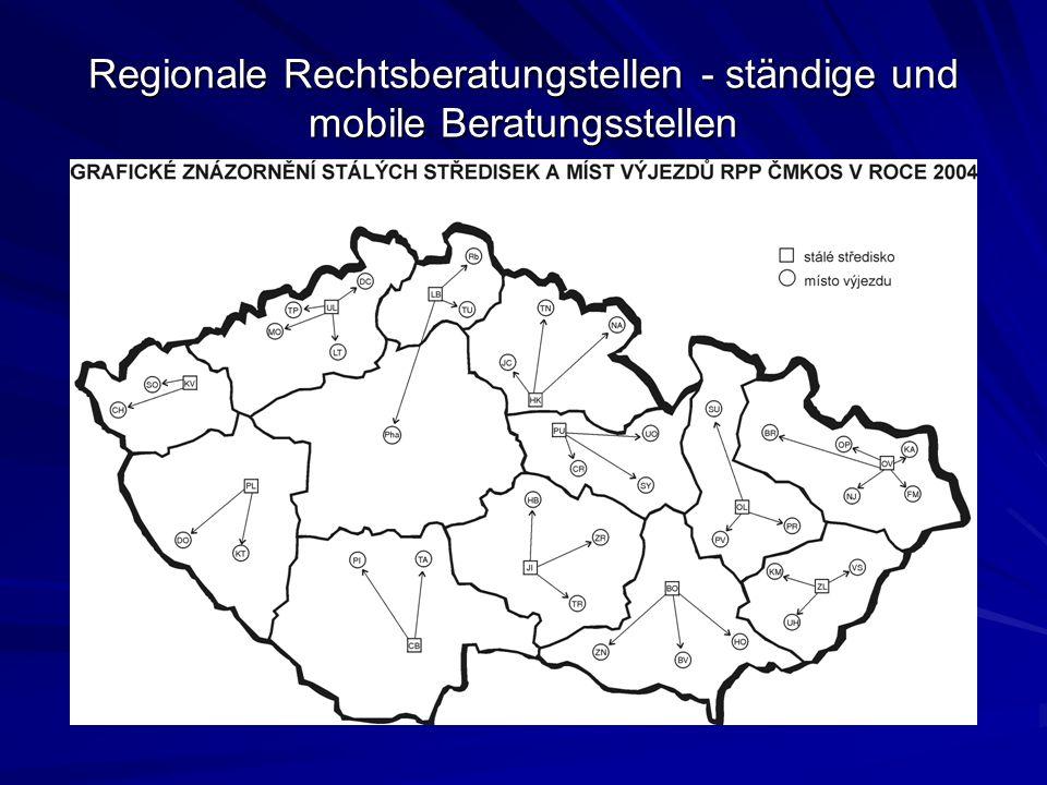 Regionale Rechtsberatungstellen - ständige und mobile Beratungsstellen
