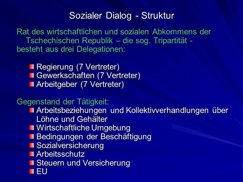 Sozialer Dialog - Struktur Rat des wirtschaftlichen und sozialen Abkommens der Tschechischen Republik – die sog. Tripartität - besteht aus drei Delega