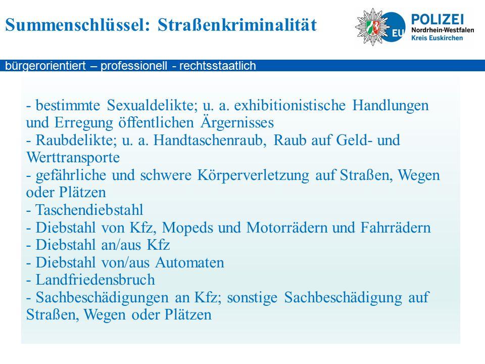 bürgerorientiert – professionell - rechtsstaatlich Summenschlüssel: Straßenkriminalität - bestimmte Sexualdelikte; u.