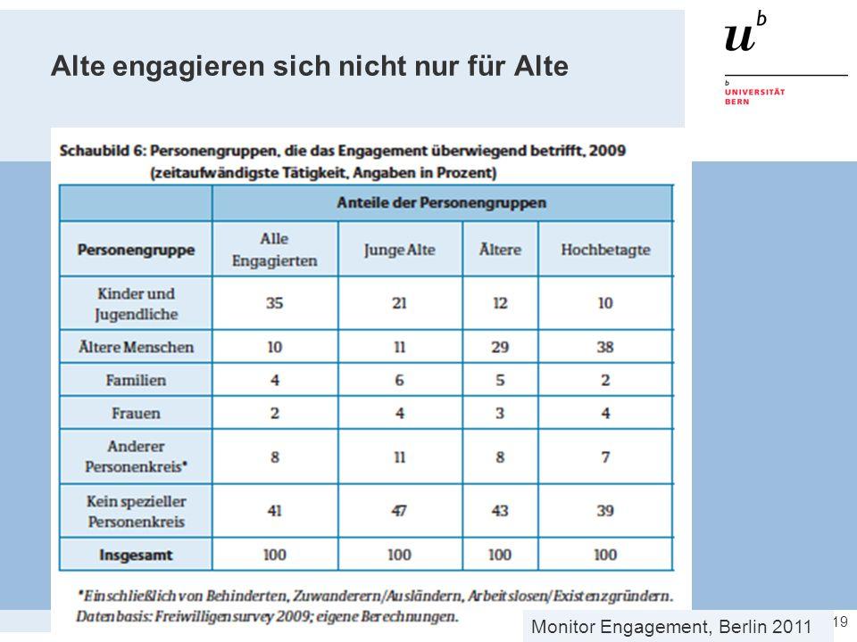 Alte engagieren sich nicht nur für Alte 19 Monitor Engagement, Berlin 2011