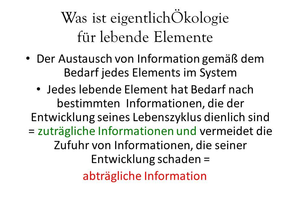 Was ist eigentlichÖkologie für lebende Elemente Der Austausch von Information gemäß dem Bedarf jedes Elements im System Jedes lebende Element hat Bedarf nach bestimmten Informationen, die der Entwicklung seines Lebenszyklus dienlich sind = zuträgliche Informationen und vermeidet die Zufuhr von Informationen, die seiner Entwicklung schaden = abträgliche Information