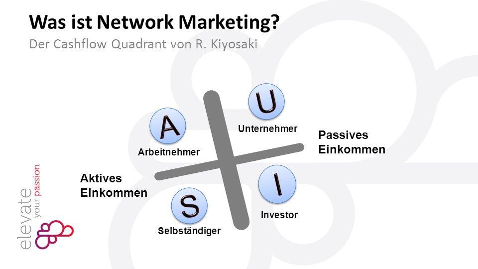 HerstellerGrossistAgentTransportLagerWerbungKonsument Der traditionelle Markt Was ist Network Marketing.