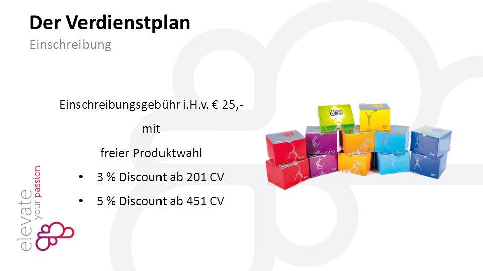 Der Verdienstplan Einschreibung Einschreibungsgebühr i.H.v. € 25,- mit freier Produktwahl 3 % Discount ab 201 CV 5 % Discount ab 451 CV
