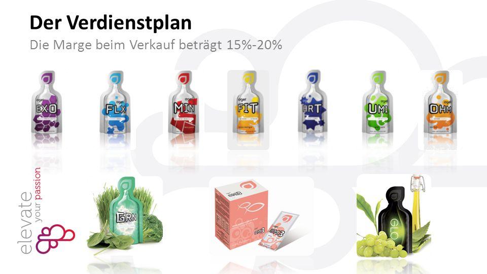 Der Verdienstplan 500CV Bonus VERDIENST: 1.171€ - 717€ = 454€ + ca.