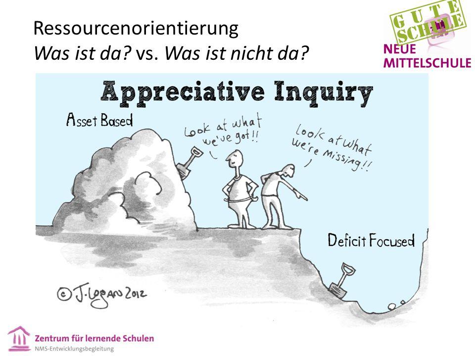 Ressourcenorientierung Was ist da? vs. Was ist nicht da?