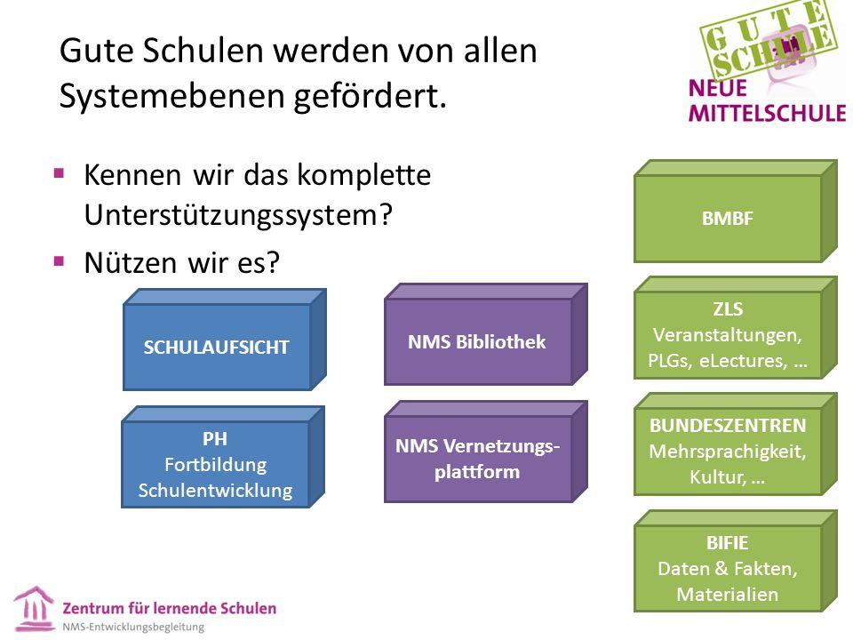 Gute Schulen werden von allen Systemebenen gefördert.  Kennen wir das komplette Unterstützungssystem?  Nützen wir es? PH Fortbildung Schulentwicklun