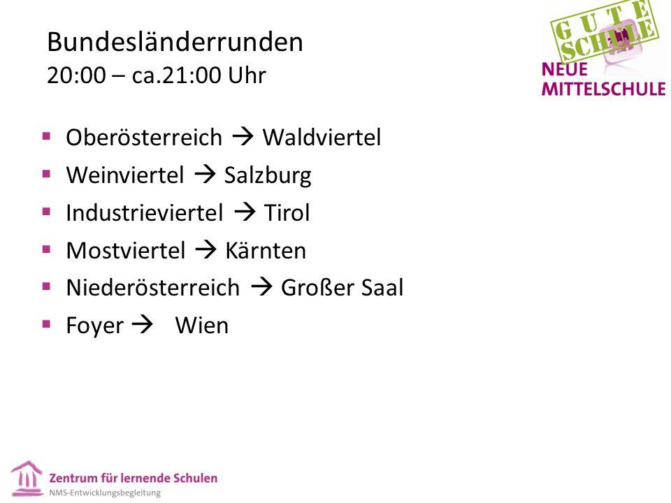 Bundesländerrunden 20:00 – ca.21:00 Uhr  Oberösterreich  Waldviertel  Weinviertel  Salzburg  Industrieviertel  Tirol  Mostviertel  Kärnten  N