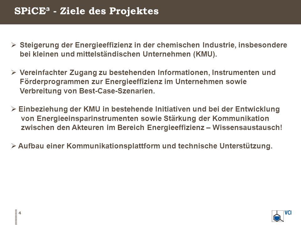 SPiCE³ - Ziele des Projektes 4  Steigerung der Energieeffizienz in der chemischen Industrie, insbesondere bei kleinen und mittelständischen Unternehmen (KMU).