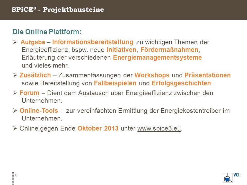 SPiCE³ - Projektbausteine 5 Die Online Plattform:  Aufgabe – Informationsbereitstellung zu wichtigen Themen der Energieeffizienz, bspw.