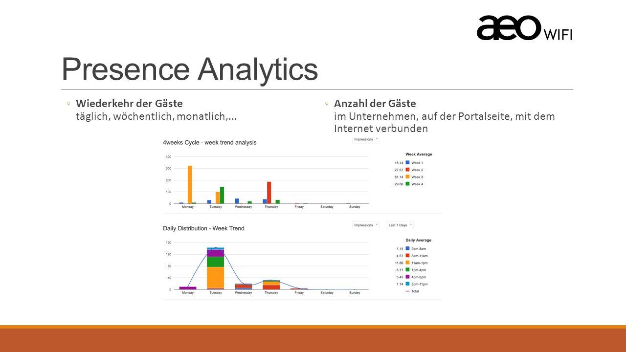 Presence Analytics ◦Wiederkehr der Gäste täglich, wöchentlich, monatlich,...