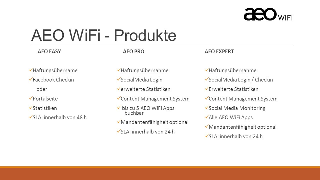 AEO WiFi bei bestehendem WLAN