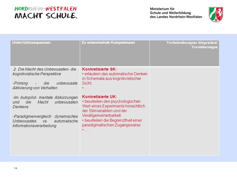 14 UnterrichtssequenzenZu entwickelnde Kompetenzen Vorhabenbezogene Absprachen/ Vereinbarungen.