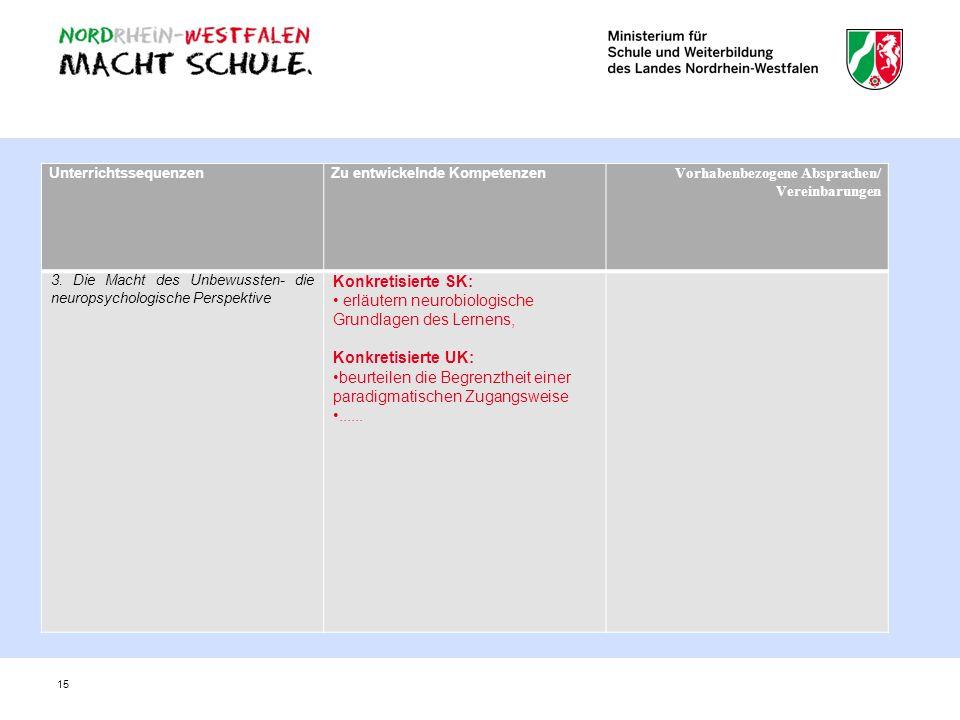 15 UnterrichtssequenzenZu entwickelnde Kompetenzen Vorhabenbezogene Absprachen/ Vereinbarungen 3.