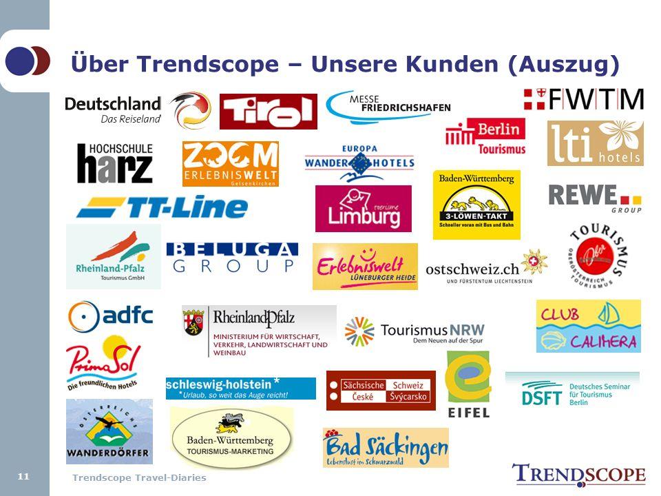 Trendscope Travel-Diaries 11 Über Trendscope – Unsere Kunden (Auszug)
