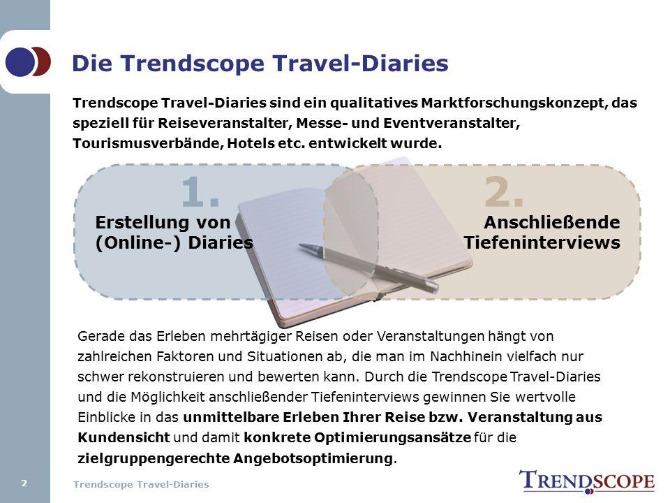 Trendscope Travel-Diaries Erstellung von (Online-) Diaries Anschließende Tiefeninterviews Trendscope Travel-Diaries sind ein qualitatives Marktforschungskonzept, das speziell für Reiseveranstalter, Messe- und Eventveranstalter, Tourismusverbände, Hotels etc.