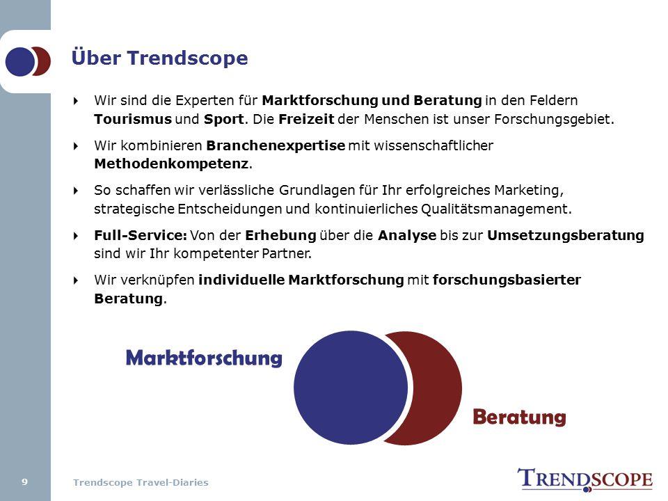 Trendscope Travel-Diaries 9 Über Trendscope  Wir sind die Experten für Marktforschung und Beratung in den Feldern Tourismus und Sport. Die Freizeit d