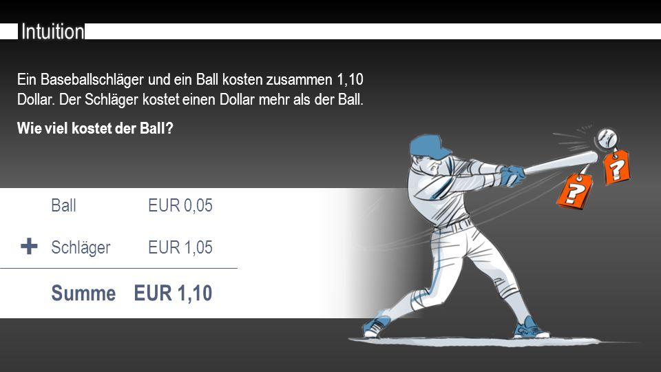 Intuition Ein Baseballschläger und ein Ball kosten zusammen 1,10 Dollar. Der Schläger kostet einen Dollar mehr als der Ball. Wie viel kostet der Ball?