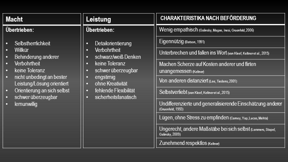Leistung Übertrieben: Detailorientierung Verbohrtheit schwarz/weiß Denken keine Toleranz schwer überzeugbar engstirnig ohne Kreativität fehlende Flexi