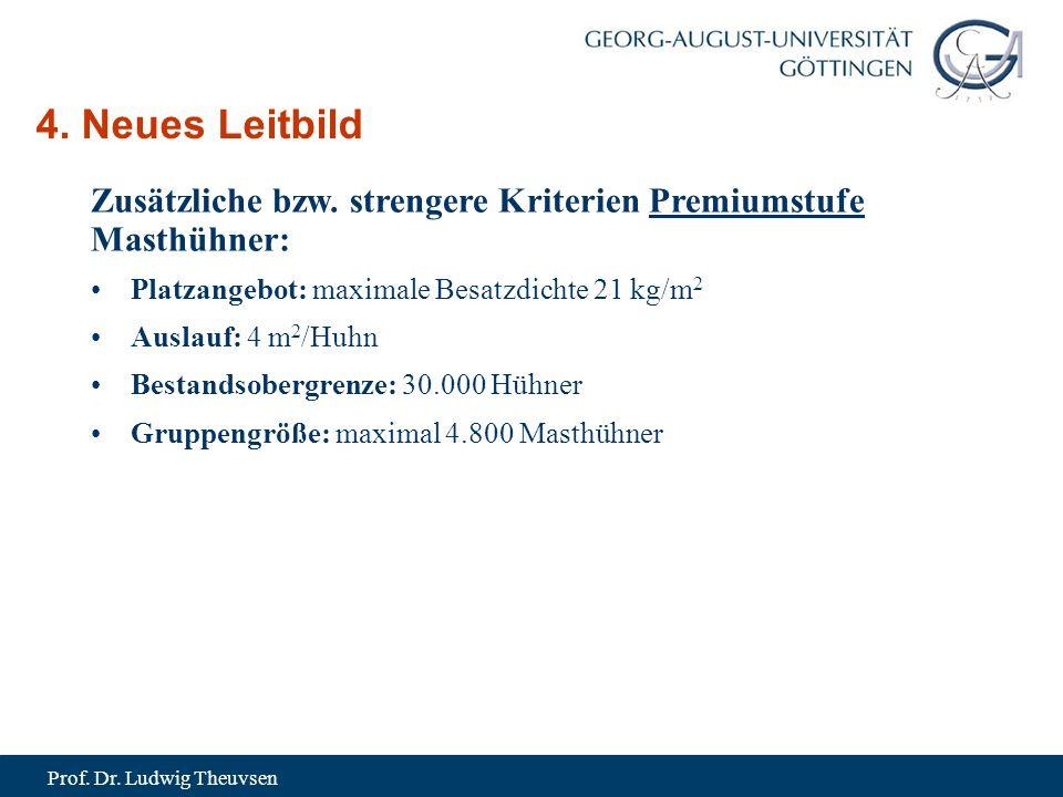 Prof. Dr. Ludwig Theuvsen 4. Neues Leitbild Zusätzliche bzw.