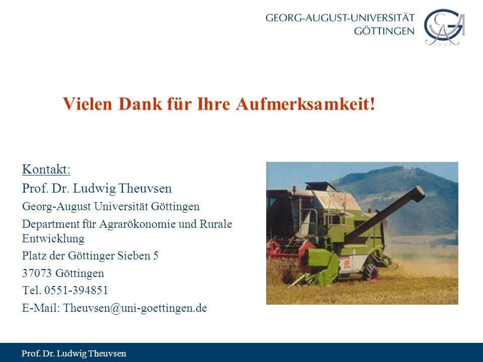 Prof. Dr. Ludwig Theuvsen Vielen Dank für Ihre Aufmerksamkeit.