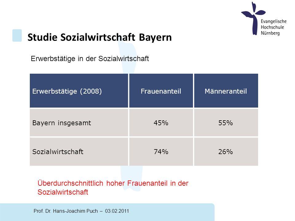 Studie Sozialwirtschaft Bayern Prof. Dr.