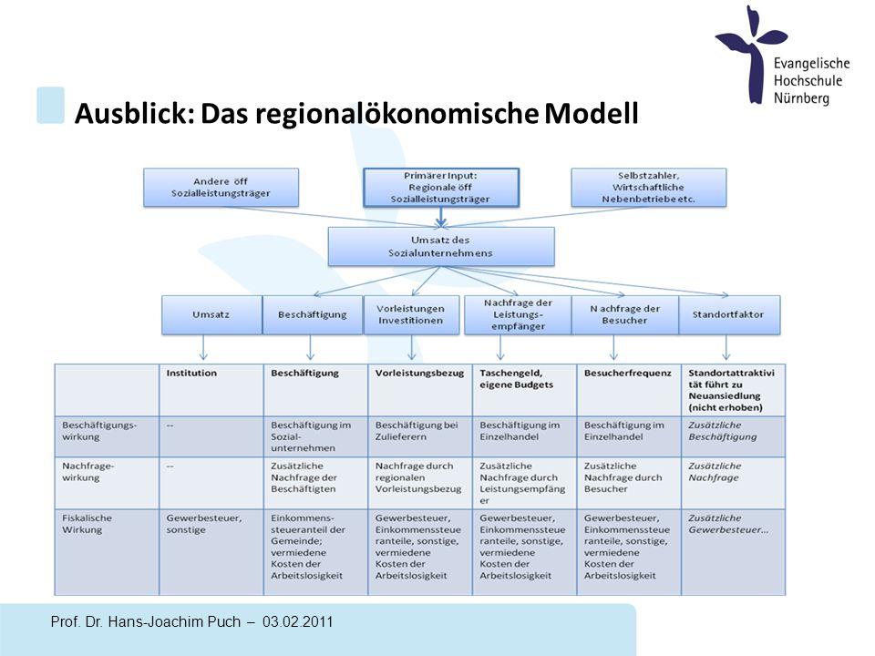 Ausblick: Das regionalökonomische Modell Prof. Dr. Hans-Joachim Puch – 03.02.2011