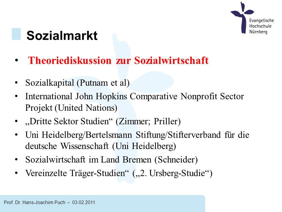 Kostenstrukturen der Sozialwirtschaft Quelle: Eigene Erhebung Prof.