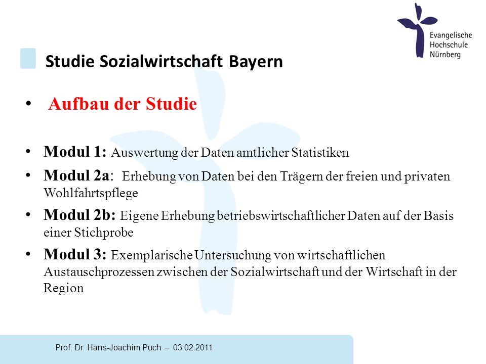 Methodische Anmerkungen Uneinheitlichkeit der Statistik Abgrenzung der Sozialwirtschaft schwer möglich Rückgriff auf Klassifikation WZ 2003 da WZ 2008 noch nicht verfügbar Statistik der Verbände eingeschränkt verfügbar Studie Sozialwirtschaft Bayern Prof.