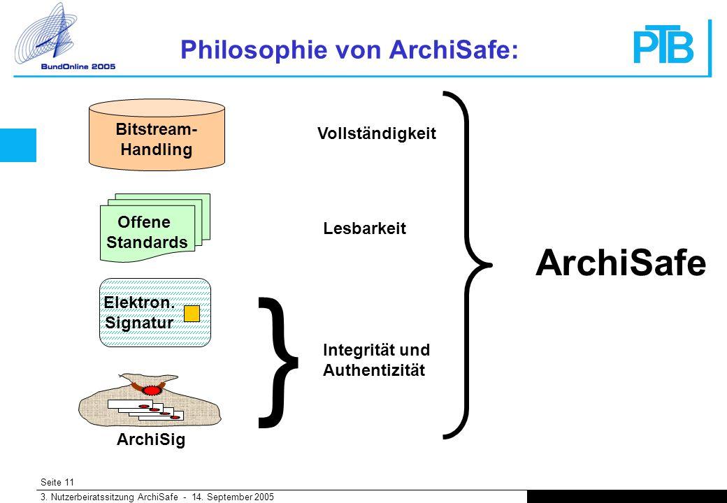 Seite 11 3. Nutzerbeiratssitzung ArchiSafe - 14.