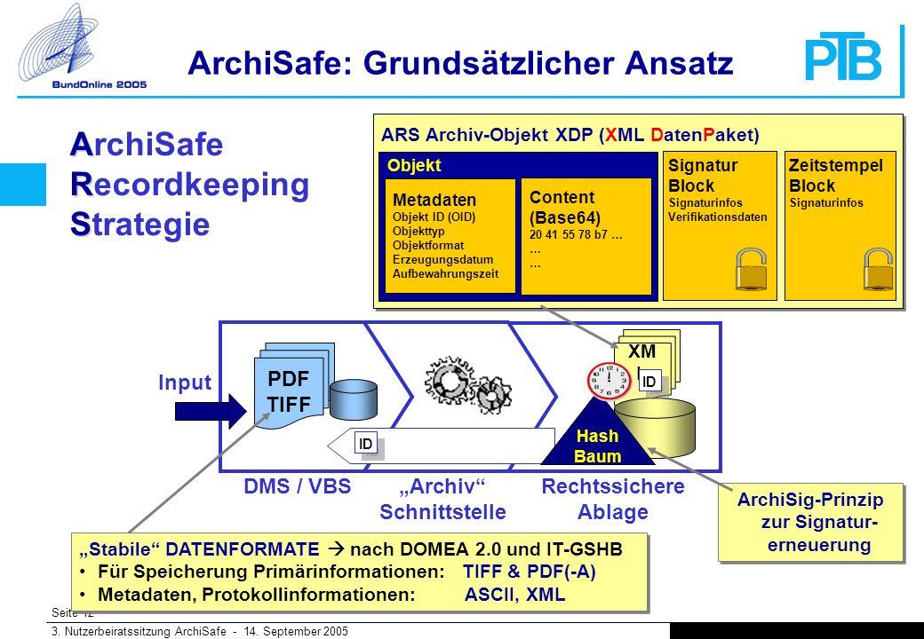 Seite 12 3. Nutzerbeiratssitzung ArchiSafe - 14.