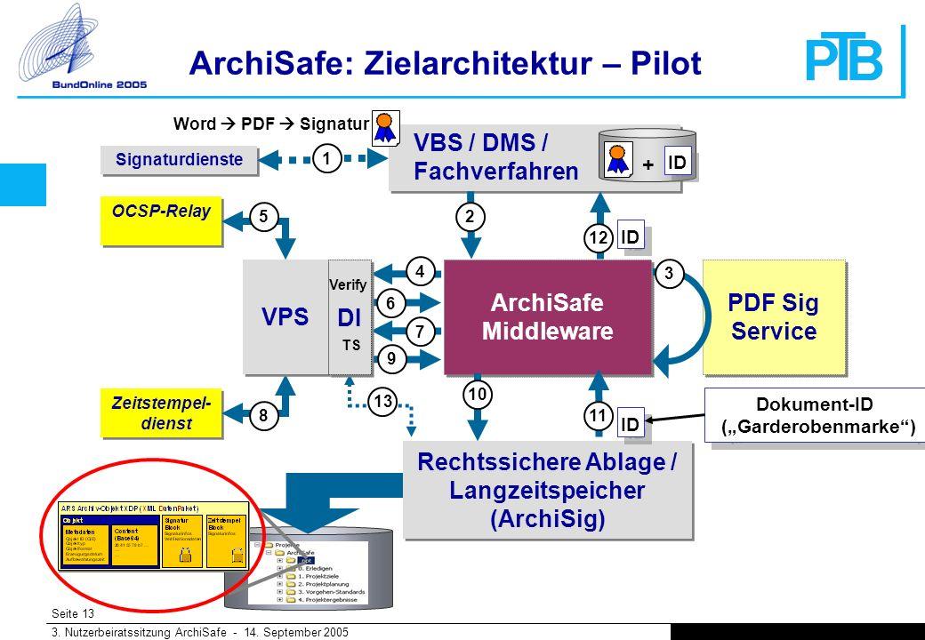 Seite 13 3. Nutzerbeiratssitzung ArchiSafe - 14.