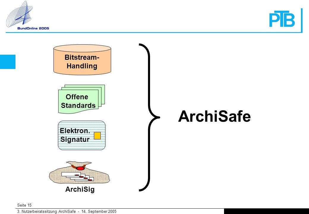 Seite 15 3. Nutzerbeiratssitzung ArchiSafe - 14.