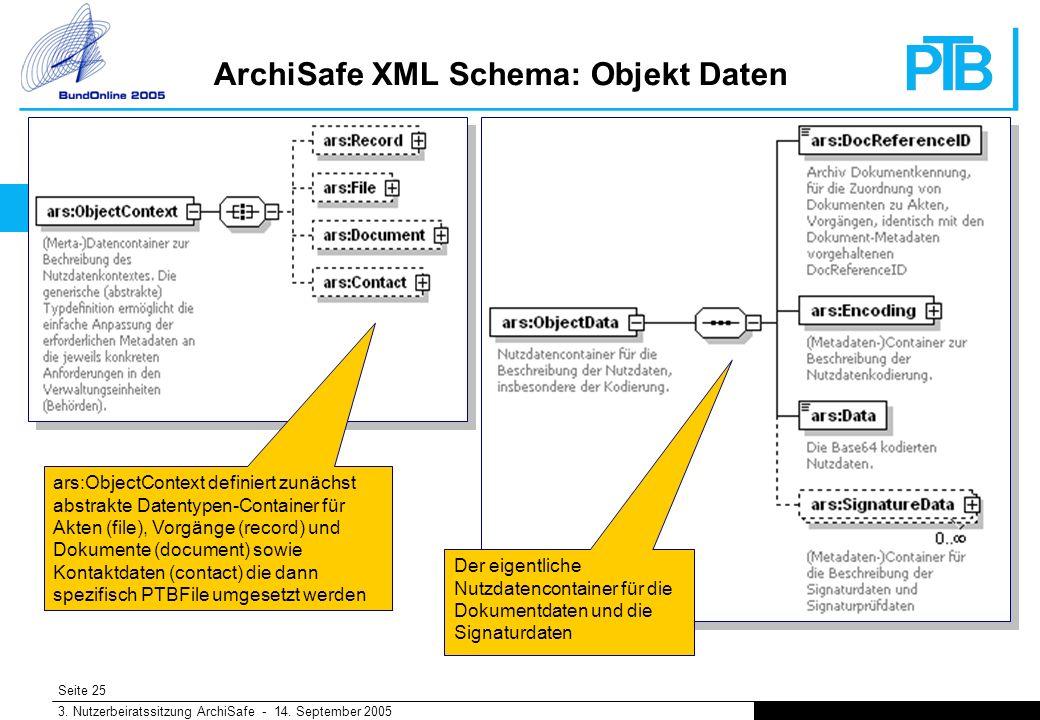 Seite 25 3. Nutzerbeiratssitzung ArchiSafe - 14.