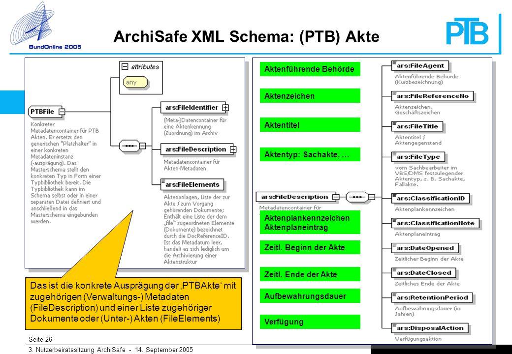 Seite 26 3. Nutzerbeiratssitzung ArchiSafe - 14.