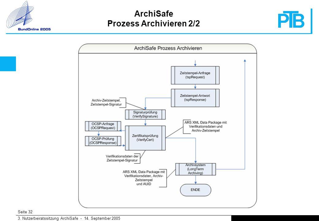 Seite 32 3. Nutzerbeiratssitzung ArchiSafe - 14. September 2005 ArchiSafe Prozess Archivieren 2/2