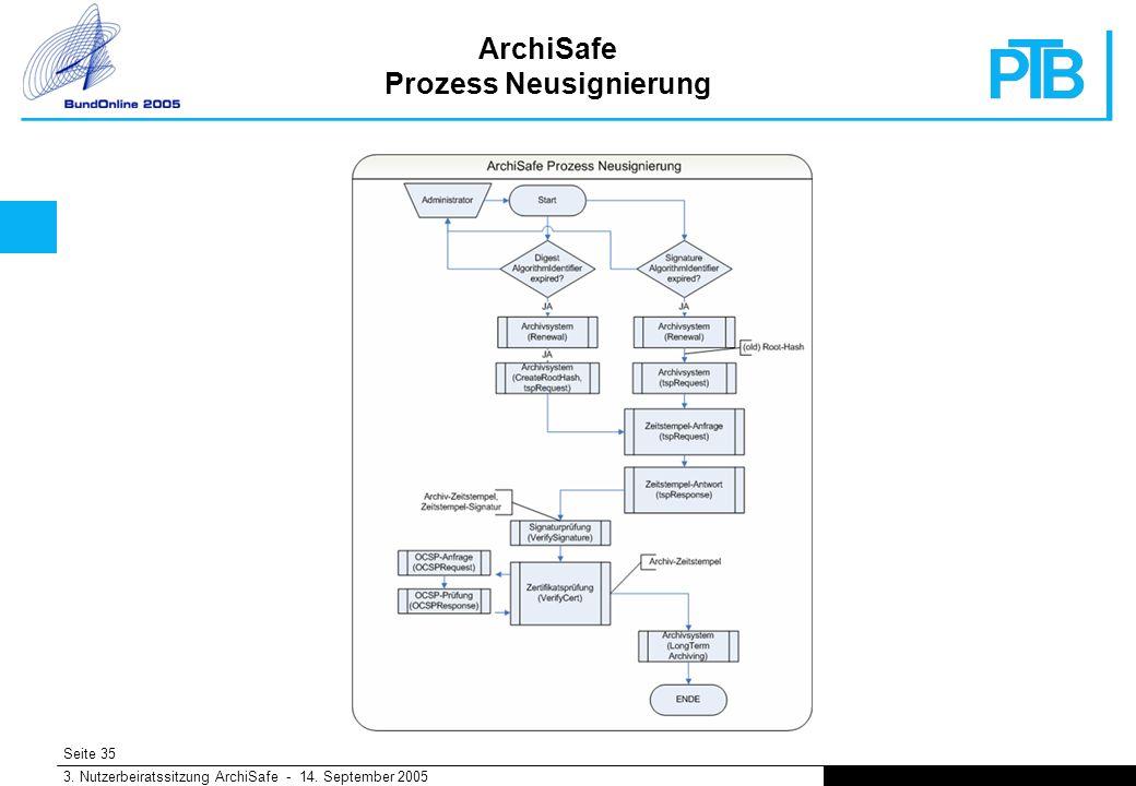 Seite 35 3. Nutzerbeiratssitzung ArchiSafe - 14. September 2005 ArchiSafe Prozess Neusignierung