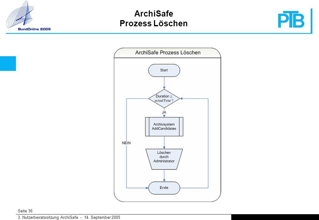 Seite 36 3. Nutzerbeiratssitzung ArchiSafe - 14. September 2005 ArchiSafe Prozess Löschen