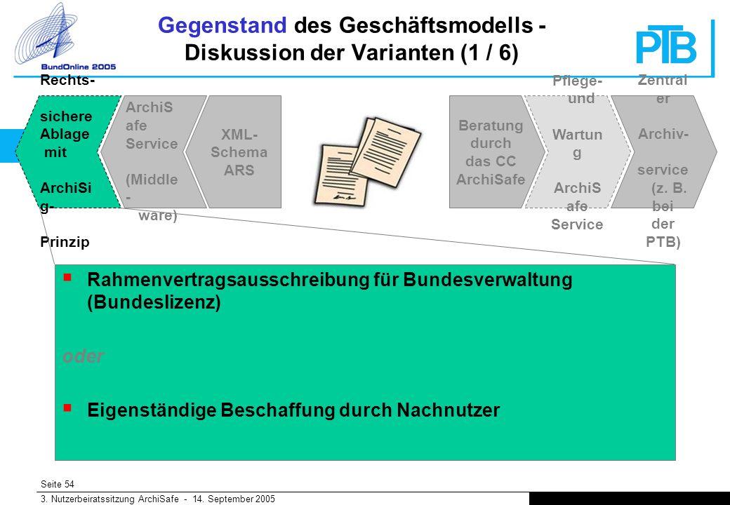 Seite 54 3. Nutzerbeiratssitzung ArchiSafe - 14.