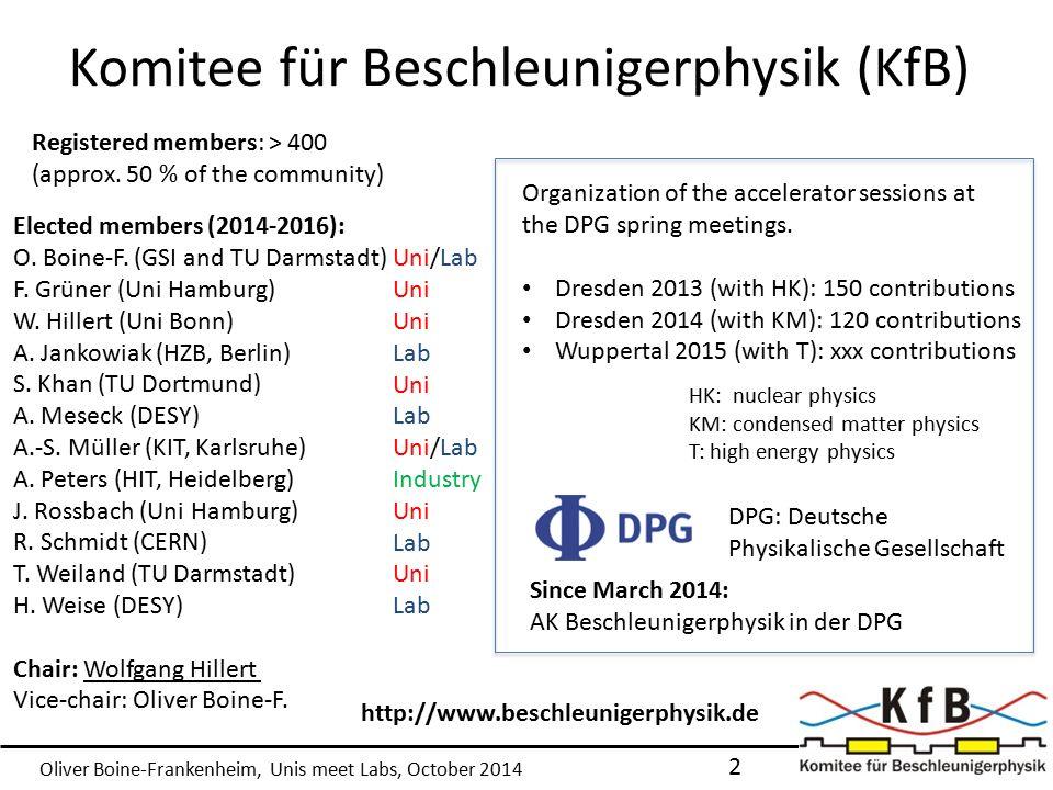 Oliver Boine-Frankenheim, Unis meet Labs, October 2014 Komitee für Beschleunigerphysik (KfB) http://www.beschleunigerphysik.de Elected members (2014-2016): O.