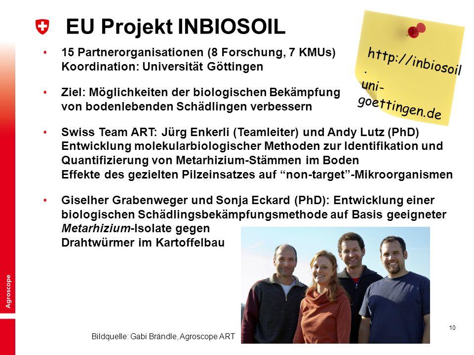 10 15 Partnerorganisationen (8 Forschung, 7 KMUs) Koordination: Universität Göttingen Ziel: Möglichkeiten der biologischen Bekämpfung von bodenlebende