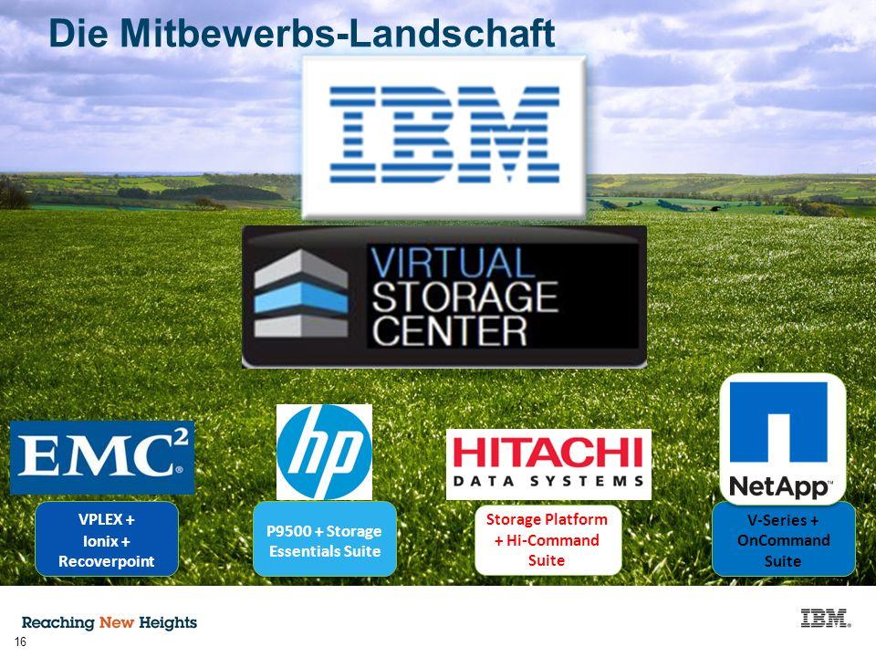 Die Mitbewerbs-Landschaft 16 P9500 + Storage Essentials Suite Storage Platform + Hi-Command Suite V-Series + OnCommand Suite VPLEX + Ionix + Recoverpoint VPLEX + Ionix + Recoverpoint