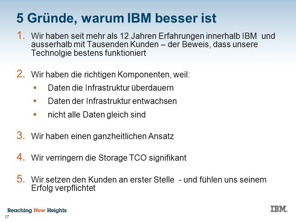 5 Gründe, warum IBM besser ist 1. Wir haben seit mehr als 12 Jahren Erfahrungen innerhalb IBM und ausserhalb mit Tausenden Kunden – der Beweis, dass u