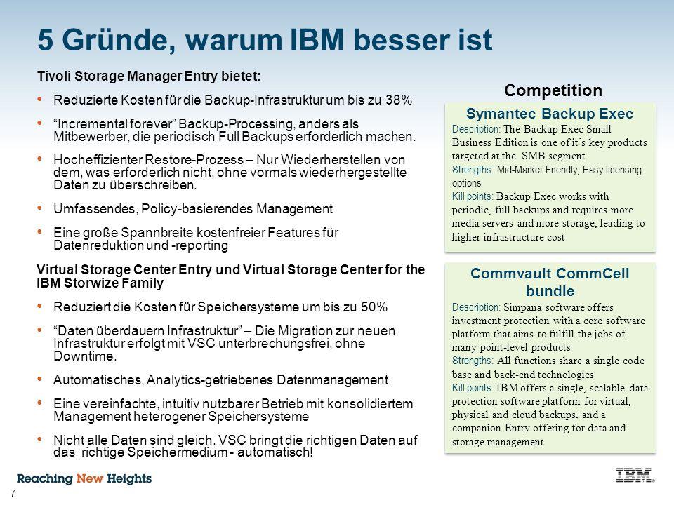 """7 5 Gründe, warum IBM besser ist Tivoli Storage Manager Entry bietet: Reduzierte Kosten für die Backup-Infrastruktur um bis zu 38% """"Incremental foreve"""