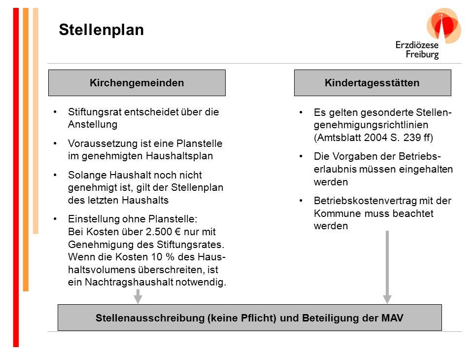 KirchengemeindenKindertagesstätten Stiftungsrat entscheidet über die Anstellung Voraussetzung ist eine Planstelle im genehmigten Haushaltsplan Solange