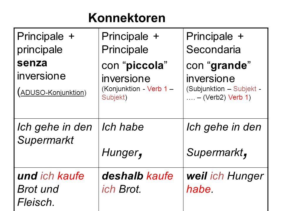 Konnektoren Principale + principale senza inversione ( ADUSO-Konjunktion) Principale + Principale con piccola inversione (Konjunktion - Verb 1 – Subjekt) Principale + Secondaria con grande inversione (Subjunktion – Subjekt - ….