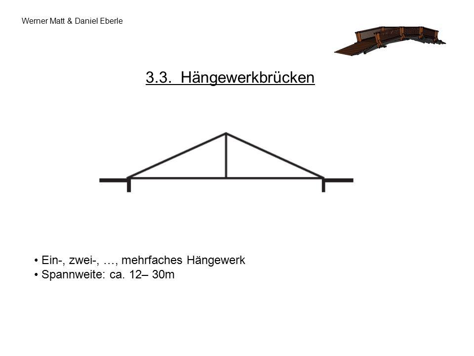 Werner Matt & Daniel Eberle 3.3.