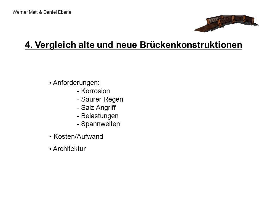Werner Matt & Daniel Eberle 4.