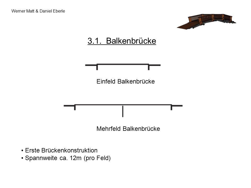 Werner Matt & Daniel Eberle 3.1. Balkenbrücke Erste Brückenkonstruktion Spannweite ca.